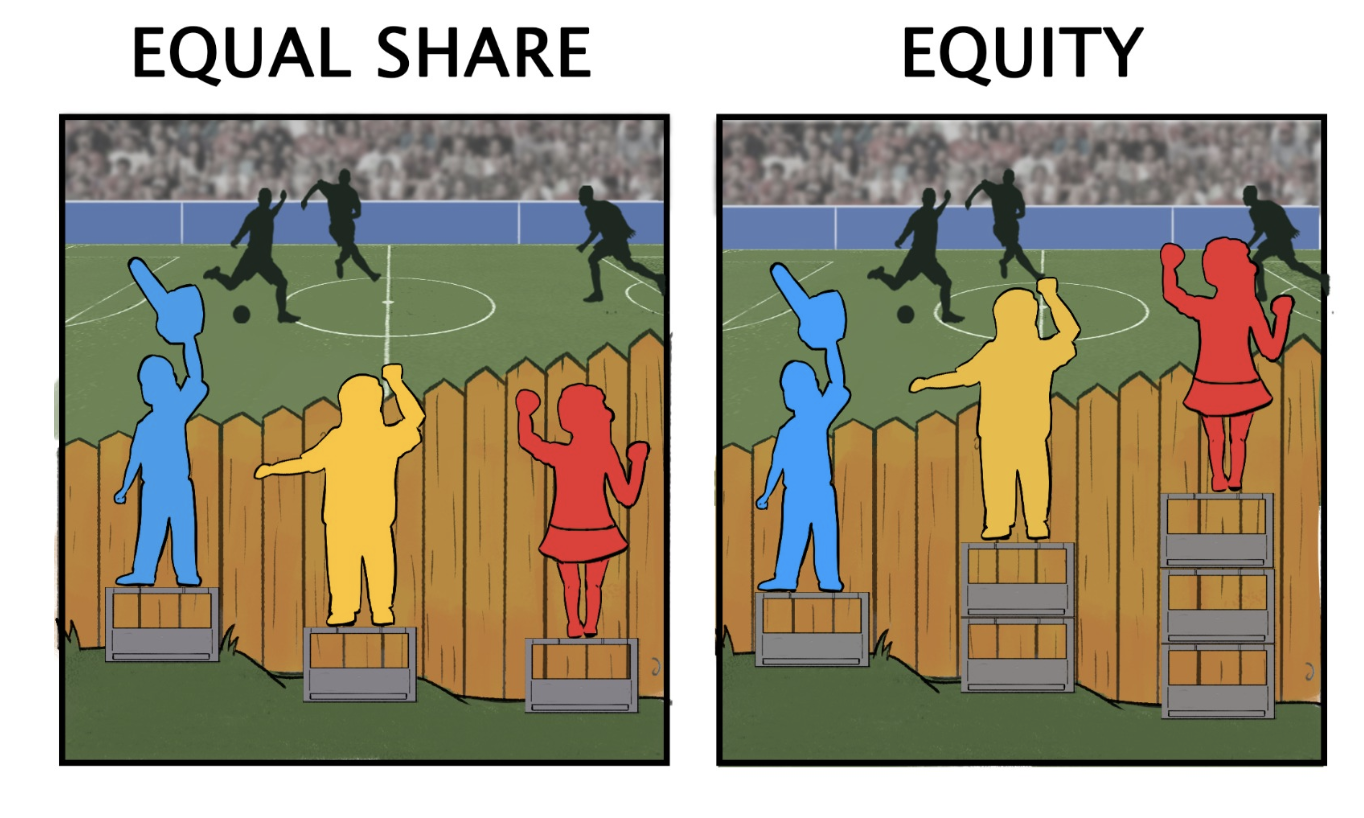 Equity vs Equal share